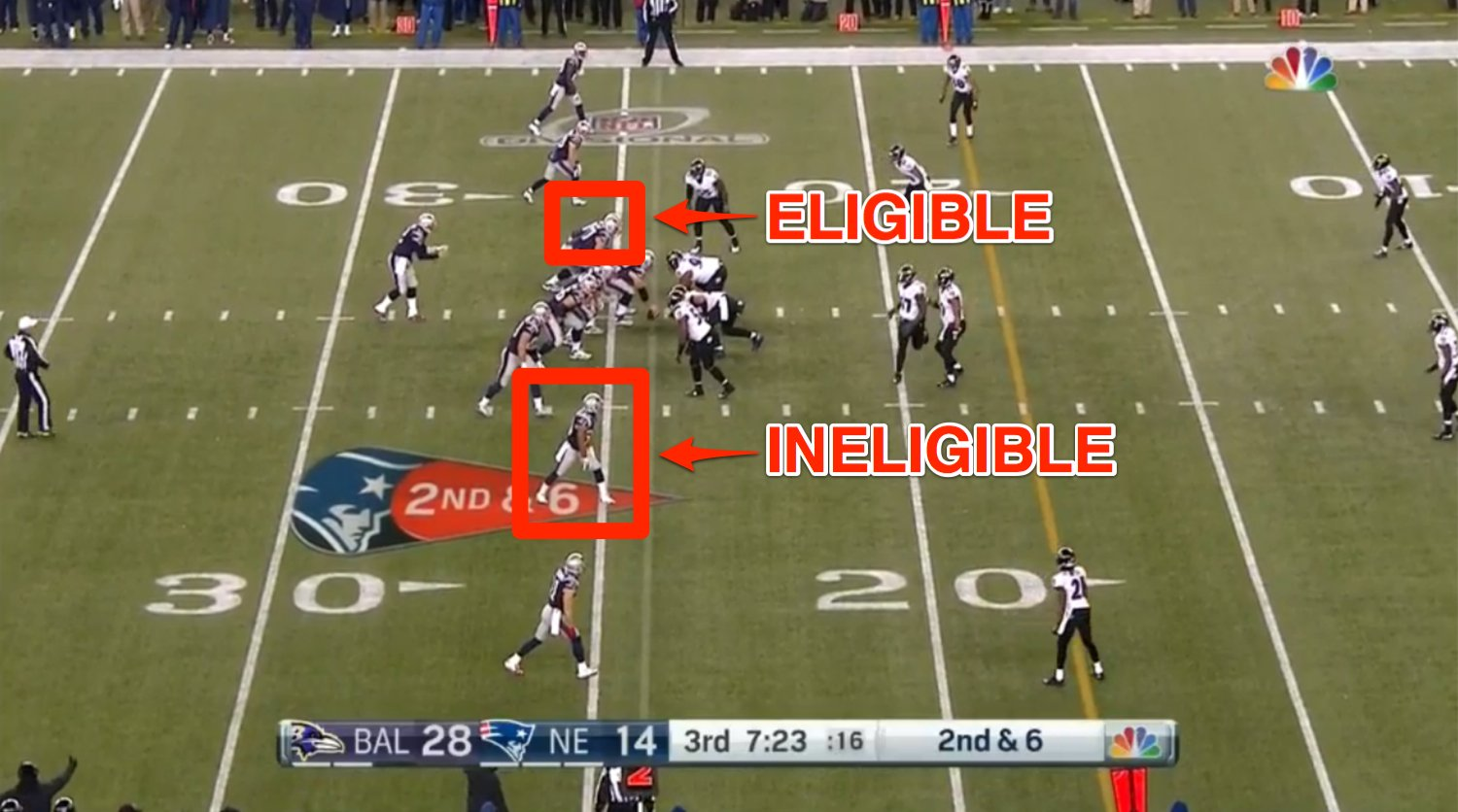 Receivers Can Be Thrown Down In Certain Formations
